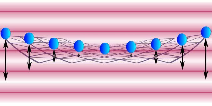 Diese Grafik veranschaulicht vibrierende Beryllium-Ionen in einer Kristallformation. (Credit: Jordan / NIST)