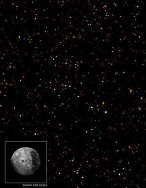 Chandra-Aufnahme eines Galaxienfeldes im Sternbild Bootes mit dem Mond als Größenvergleich für das Blickfeld. (Credits: X-ray: NASA / CXC / CfA / R.Hickox et al.; Moon: NASA / JPL)