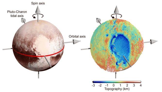 "Das helle ""Herz"" auf Pluto liegt nahe des Äquators. Die linke Hälfte ist ein Becken namens Sputnik Planitia. (Credits: NASA / Johns Hopkins University Applied Physics Laboratory / Southwest Research Institute)"