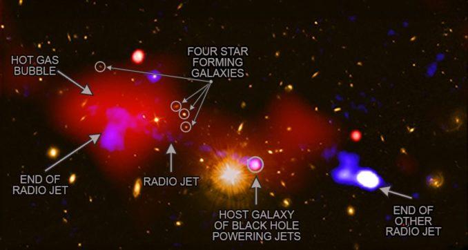 Beschriftete Version des Bildes. (Credits: X-ray: NASA / CXC / INAF / R. Gilli et al.; Radio NRAO / VLA; Optical: NASA / STScI))