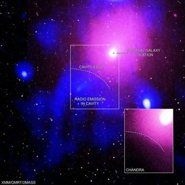 Kompositaufnahme des Ophiuchus-Galaxienhaufens mit der Position des ungewöhnlich gebogenen Randes. (Credit: X-ray: Chandra: NASA / CXC / NRL / S. Giacintucci, et al., XMM-Newton: ESA / XMM-Newton; Radio: NCRA / TIFR / GMRT; Infrared: 2MASS / UMass / IPAC-Caltech / NASA / NSF)
