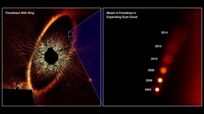 Diese Grafik zeigt den zeitlichen Verlauf der Beobachtungen von Fomalhaut b. Man erkennt, dass das Objekt schwächer wird und sich anscheinend nicht auf einer elliptischen Umlaufbahn befindet.(Credits: NASA, ESA, and A. Gáspár and G. Rieke (University of Arizona))