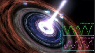 Künstlerische Darstellung eines supermassiven Schwarzen Lochs. Rechts ist das Signal abgebildet. (Credit: Dr. Chichuan Jin and NASA / Goddard Space Flight Center Conceptual Image Lab)