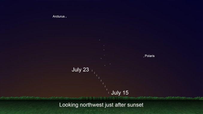 Sichtbarkeit des Kometen NEOWISE in den nächsten Tagen. (Credits: NASA / JPL-Caltech)