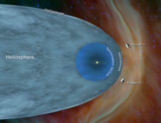 Schematische Darstellung des Sonnensystems mit der Heliosphäre und den Positionen der Raumsonden Voyager 1 und 2. (Credits: NASA / JPL-Caltech)