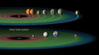 Vergleich des Sternsystems TRAPPIST-1 mit unserem eigen Sonnensystem. (Credits: NASA / JPL / Caltech