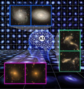 Konzeptgrafik zur Klassifizierung verschiedener Galaxientypen anhand ihrer Morphologien durch eine künstliche Intelligenz. (Credit: NAOJ / HSC-SSP)