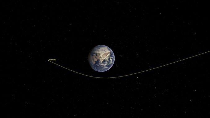 Illustration der Flugbahn des Asteroiden 2020 QG beim Vorbeiflug an der Erde. (Credits: NASA / JPL-Caltech)
