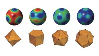 Majorana-Konstellationen von einigen der quantenartigsten Zustände in verschiedenen Dimensionen. (Credits: Luis L. Sánchez Soto)