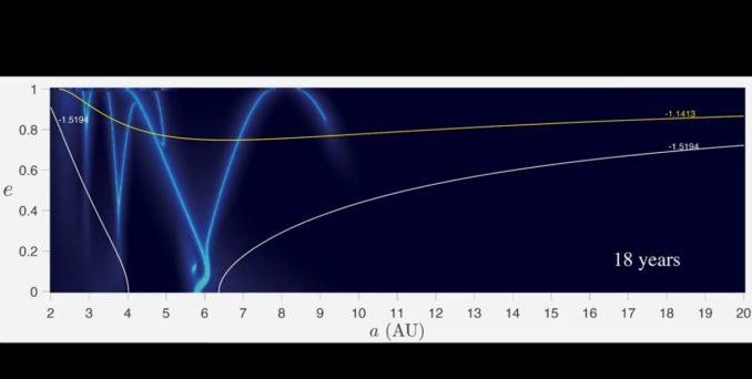 Simulation von Bewegungen entlang der neu entdeckten Mannigfaltigkeiten. (Credits: University of California San Diego)