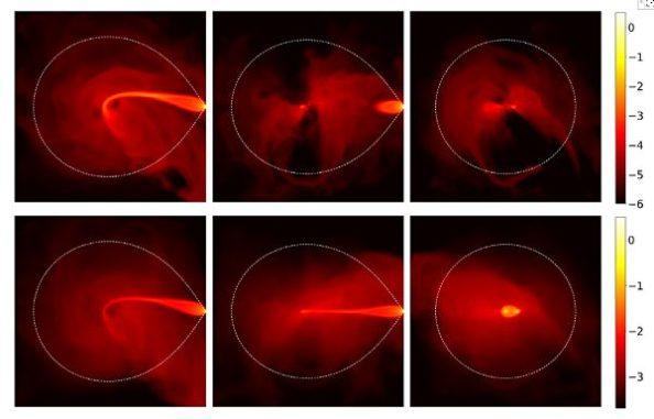 Bilder der Dichte am Ende der Simulation für eine magnetische Feldstärke von 5.440 Gauß. (Credits: Image by JIAO Chengliang)