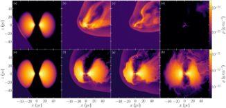 Visualisierungen des dynamischen Modells, was zwei verschiedene Szenarien simuliert. Die obere Reihe zeigt eine Kollision, die die Kernaktivität reduziert, die untere zeigt eine Kollision, die die Aktivität verstärkt. (Credits: © 2021 Miki et al.)