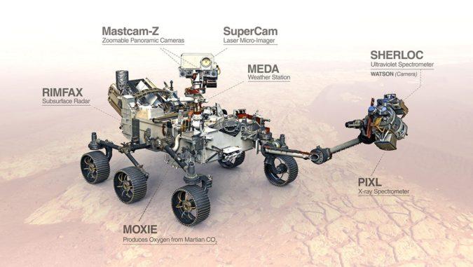 Schematischer Aufbau des Rovers Perseverance mit seinen Instrumenten. (Credits: NASA)