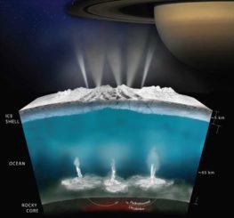 Schematischer Querschnitt durch eine Welt mit einem Ozean unter ihrer Oberfläche. (Credits: Courtesy of NASA / JPL-Caltech / Southwest Research Institute)