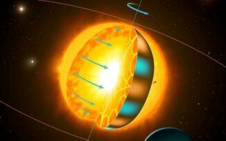Schematische Darstellung der Rotation eines Sterns und der Schwingungen, die mittels Asteroseismologie untersucht werden. (Credit: Mark Garlick / University of Birmingham)