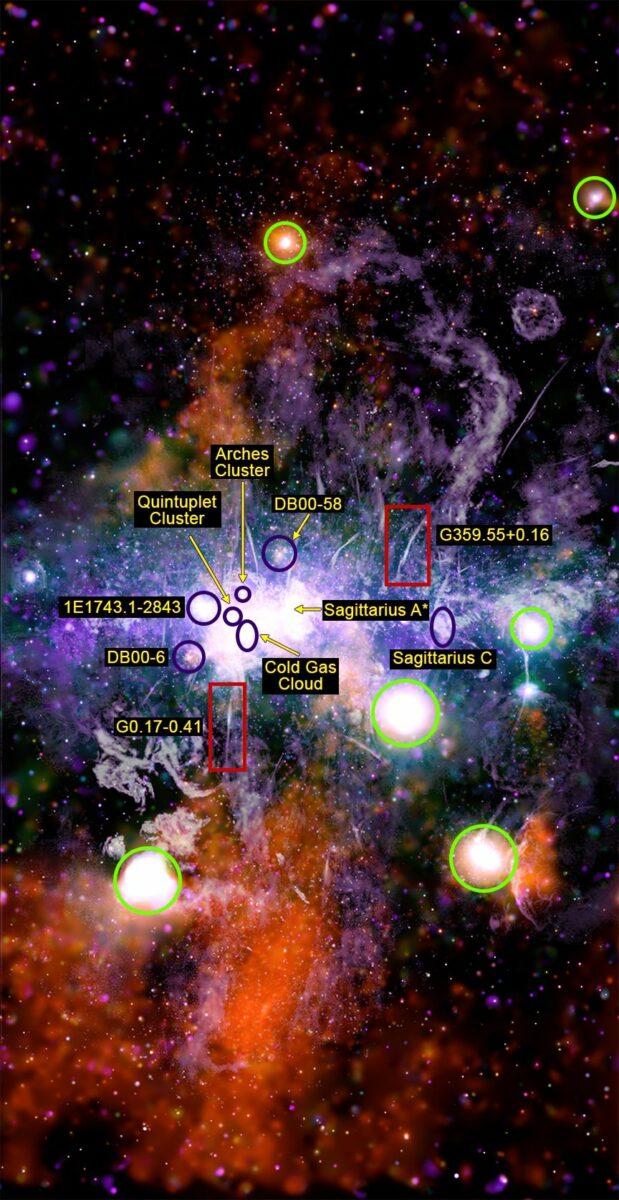 Beschriftete Version des Bildes vom galaktischen Zentrum. (Credits: X-ray: NASA / CXC / UMass / Q.D. Wang; Radio: NRF / SARAO / MeerKAT)