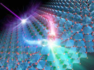 Schematische Darstellung der Ladungsrekombination, wenn freie Ladungsträger in dem Material Licht ausgesetzt werden und sich gegenseitig auslöschen. (Credits: Image courtesy: Masashi Kato from Nagoya Institute of Technology)