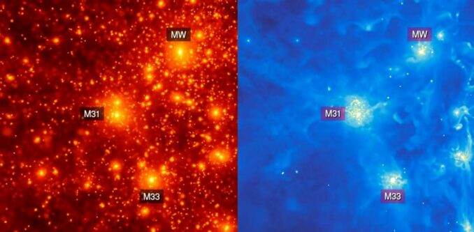 Bilder der simulierten Lokalen Gruppe (links die Dunkle Materie, rechts die Gasverteilung). (Credit: CLUES simulation team)